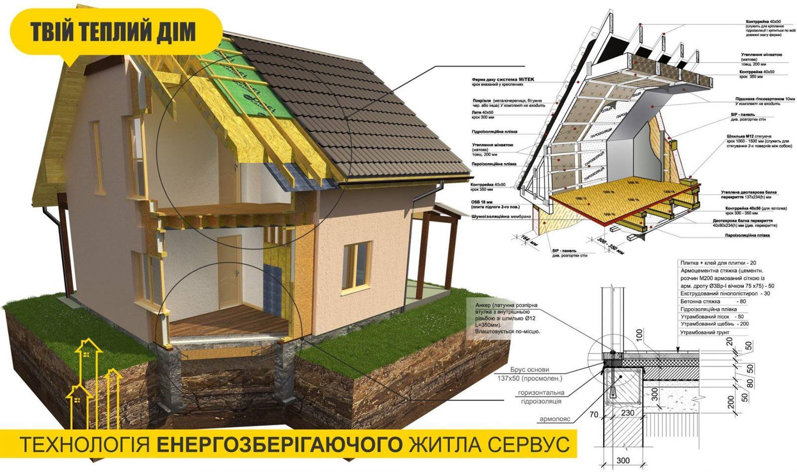 Яку деревину вибрати для будівництва дерев'яного будинку